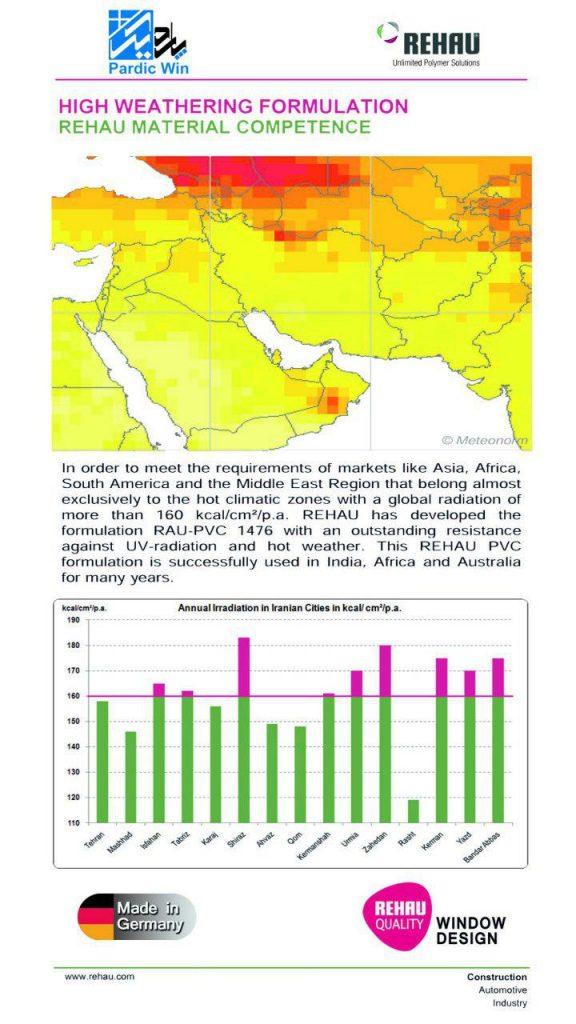 بررسی های آب هوای رها آلمان در ایران