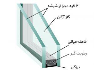 پنجره دوجداره upvc و شیشه دوجداره