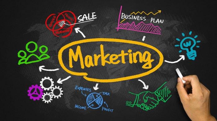 مولفه های بازاریابی