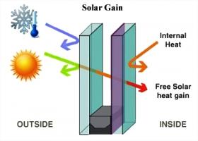 عایق حرارتی در شیشه های دوجداره پنجره دوجداره